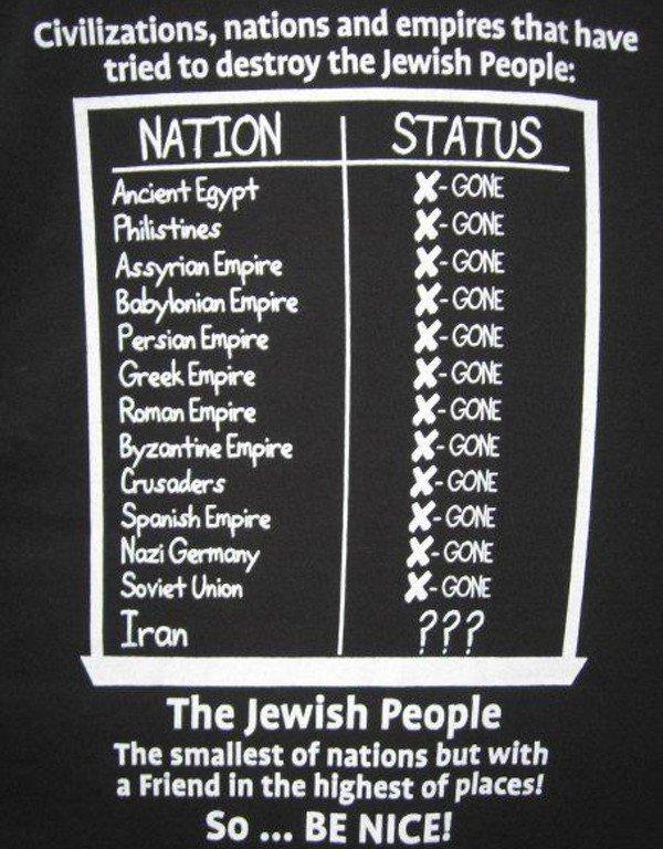 Zionism37